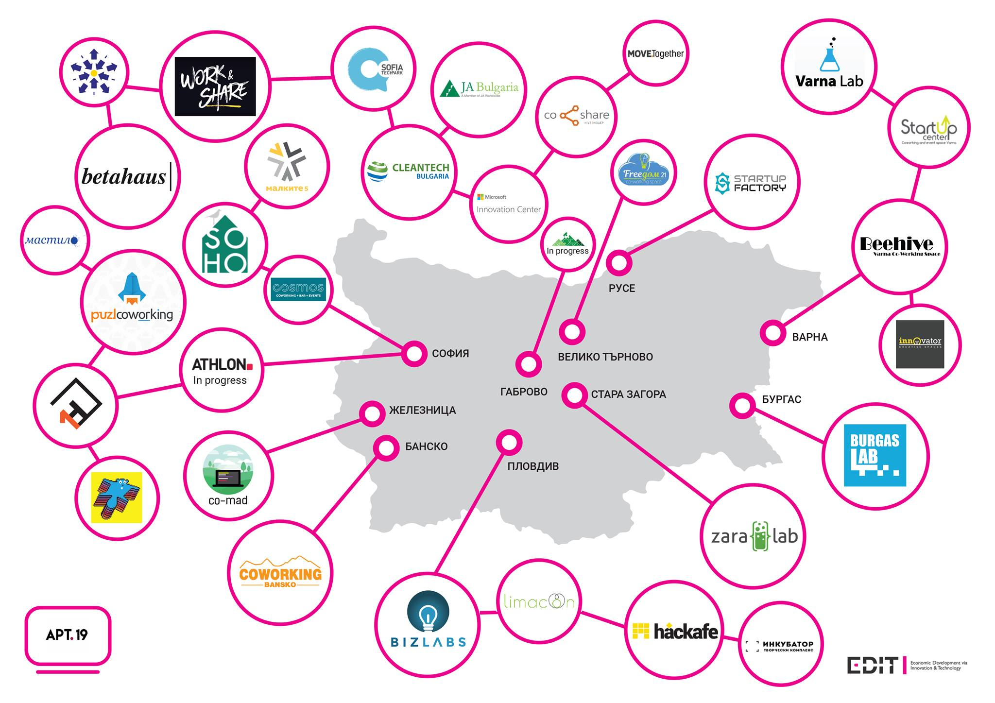 community map EDIT