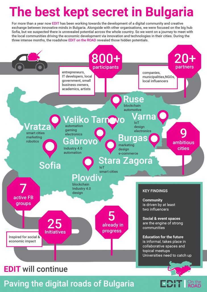 infographic-editontheroad-print22